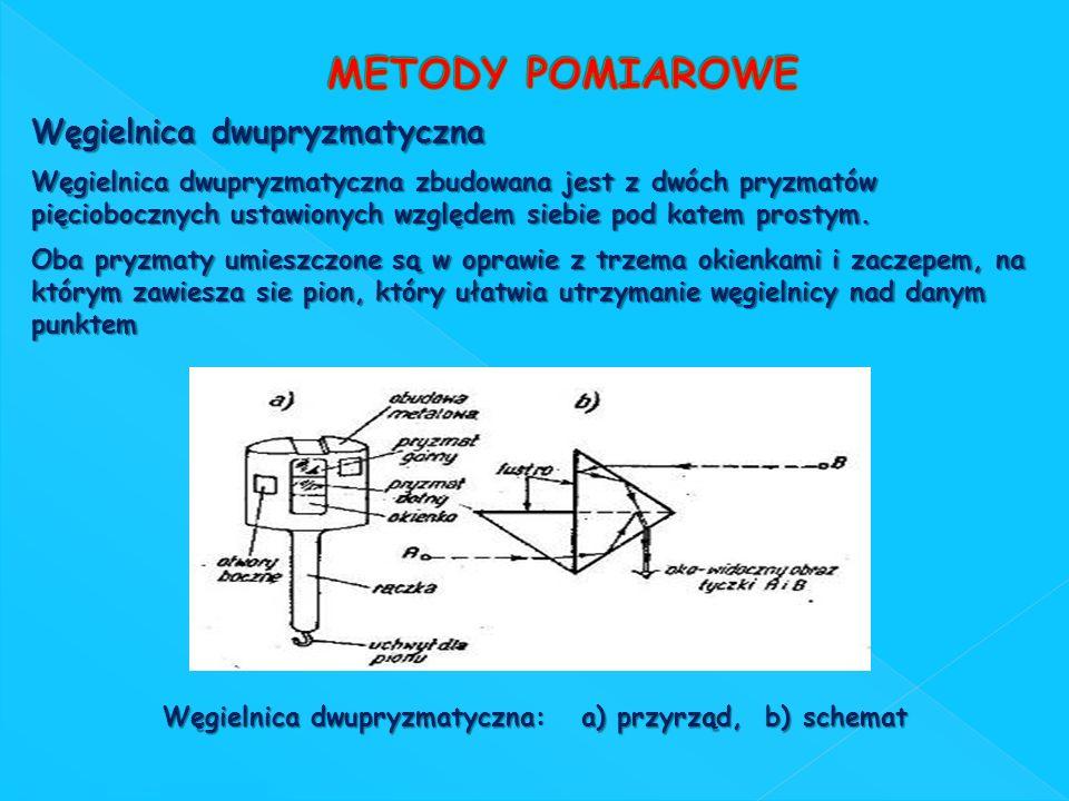 Węgielnica dwupryzmatyczna Węgielnica dwupryzmatyczna zbudowana jest z dwóch pryzmatów pięciobocznych ustawionych względem siebie pod katem prostym. O