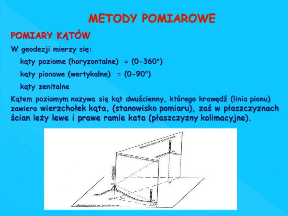 POMIARY KĄTÓW W geodezji mierzy się: kąty poziome (horyzontalne) = (0-360°) kąty poziome (horyzontalne) = (0-360°) kąty pionowe (wertykalne) = (0-90°)
