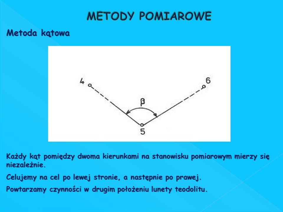 Metoda kątowa Każdy kąt pomiędzy dwoma kierunkami na stanowisku pomiarowym mierzy się niezależnie. Celujemy na cel po lewej stronie, a następnie po pr