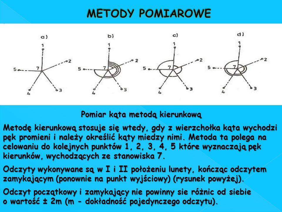 Pomiar kąta metodą kierunkową Metodę kierunkową stosuje się wtedy, gdy z wierzchołka kąta wychodzi pęk promieni i należy określić kąty miedzy nimi. Me