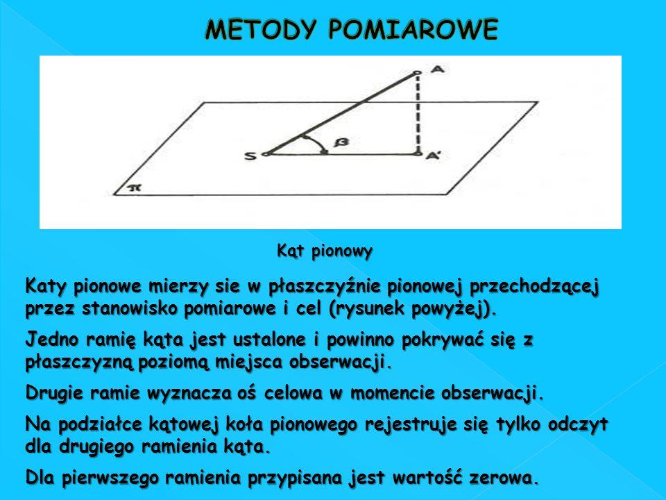 Katy pionowe mierzy sie w płaszczyźnie pionowej przechodzącej przez stanowisko pomiarowe i cel (rysunek powyżej). Jedno ramię kąta jest ustalone i pow
