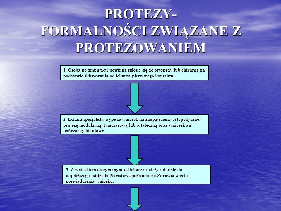 PROTEZY- FORMALNOŚCI ZWIĄZANE Z PROTEZOWANIEM 2. Lekarz specjalista wypisze wniosek na zaopatrzenie ortopedyczne: protezę modularną, tymczasową lub os