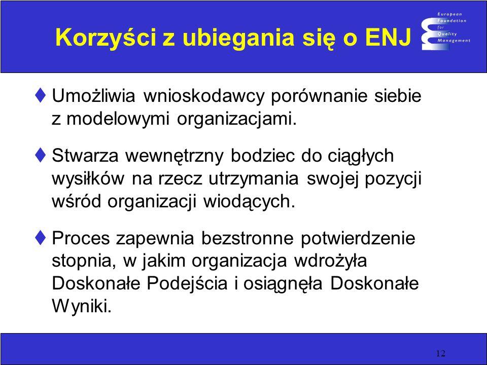 12 Korzyści z ubiegania się o ENJ Umożliwia wnioskodawcy porównanie siebie z modelowymi organizacjami.