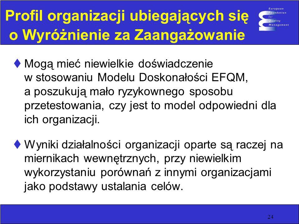 24 Mogą mieć niewielkie doświadczenie w stosowaniu Modelu Doskonałości EFQM, a poszukują mało ryzykownego sposobu przetestowania, czy jest to model odpowiedni dla ich organizacji.