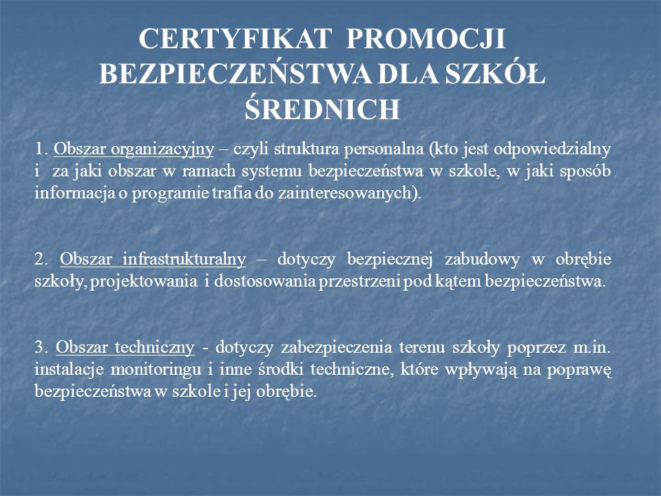 CERTYFIKAT PROMOCJI BEZPIECZEŃSTWA DLA SZKÓŁ ŚREDNICH 1. Obszar organizacyjny – czyli struktura personalna (kto jest odpowiedzialny i za jaki obszar w