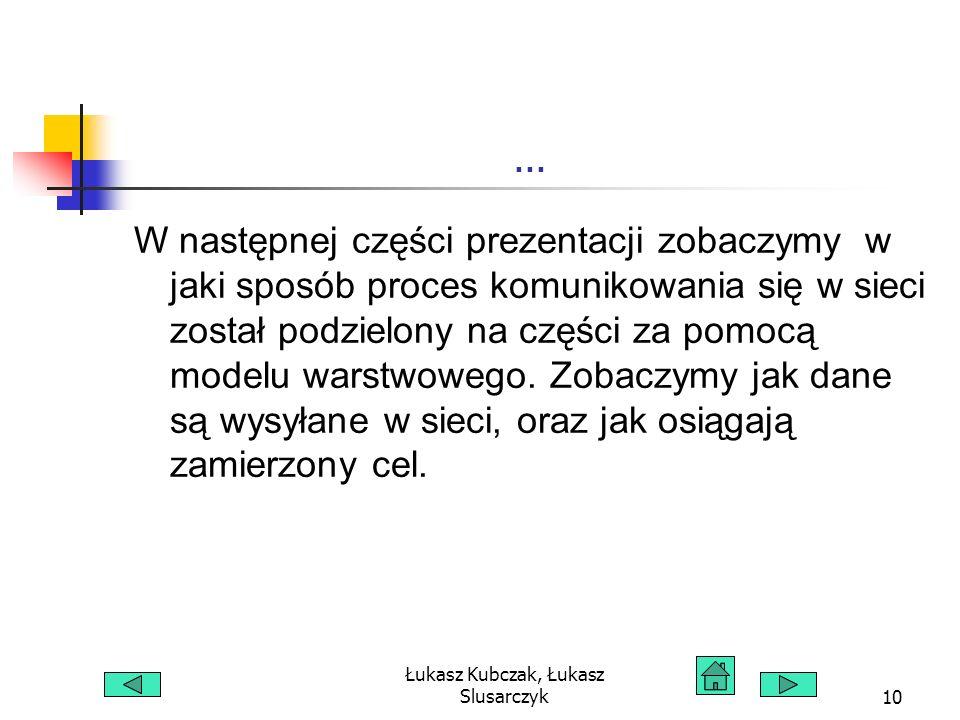 Łukasz Kubczak, Łukasz Slusarczyk10... W następnej części prezentacji zobaczymy w jaki sposób proces komunikowania się w sieci został podzielony na cz