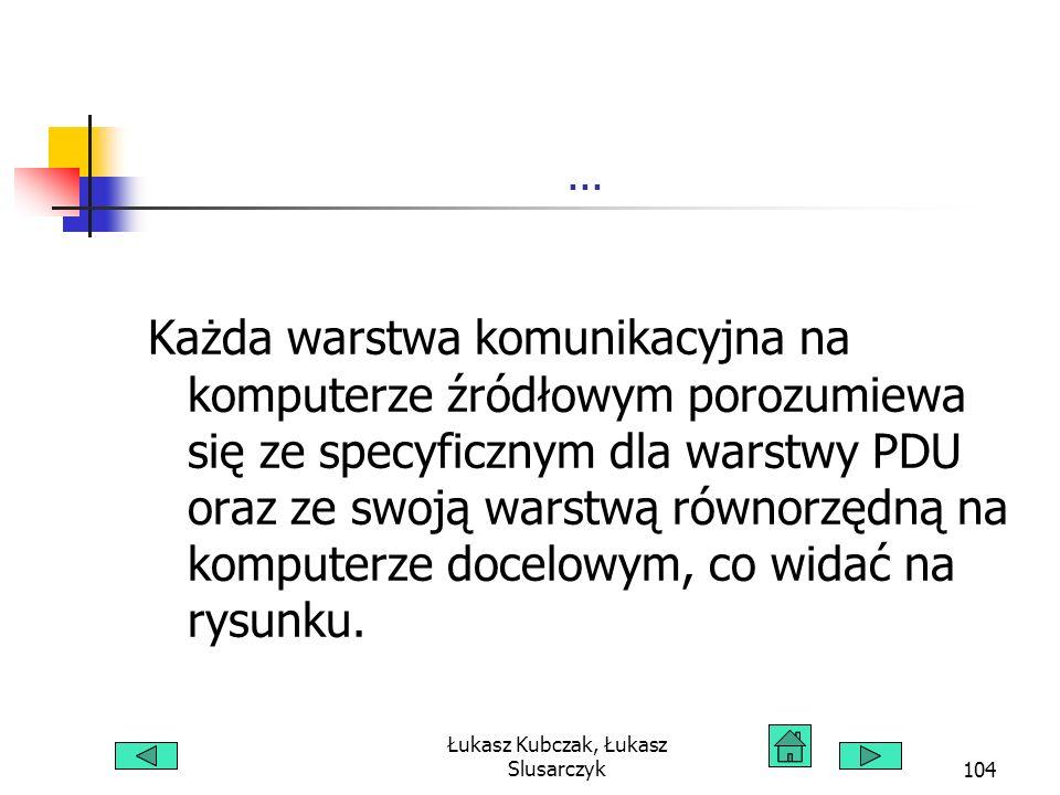 Łukasz Kubczak, Łukasz Slusarczyk104... Każda warstwa komunikacyjna na komputerze źródłowym porozumiewa się ze specyficznym dla warstwy PDU oraz ze sw