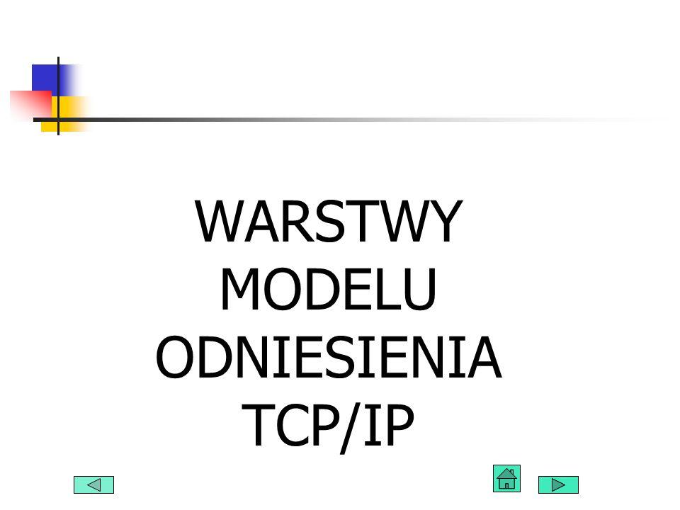 WARSTWY MODELU ODNIESIENIA TCP/IP