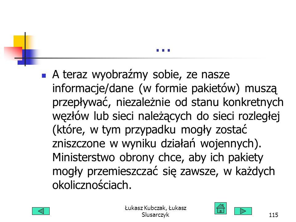 Łukasz Kubczak, Łukasz Slusarczyk115... A teraz wyobraźmy sobie, ze nasze informacje/dane (w formie pakietów) muszą przepływać, niezależnie od stanu k