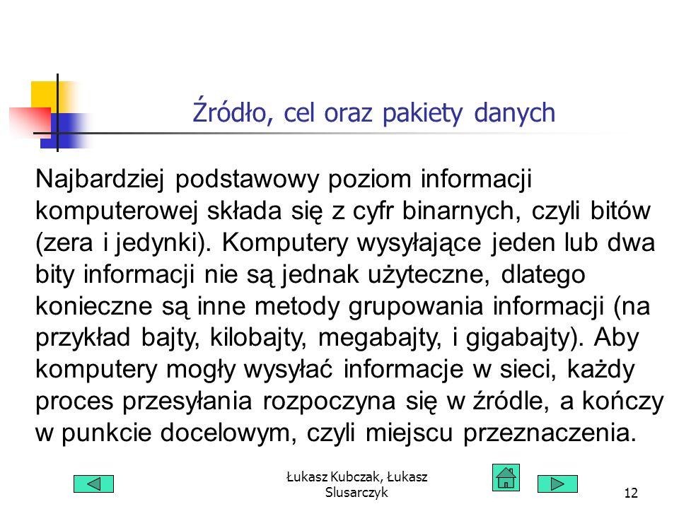 Łukasz Kubczak, Łukasz Slusarczyk12 Źródło, cel oraz pakiety danych Najbardziej podstawowy poziom informacji komputerowej składa się z cyfr binarnych,