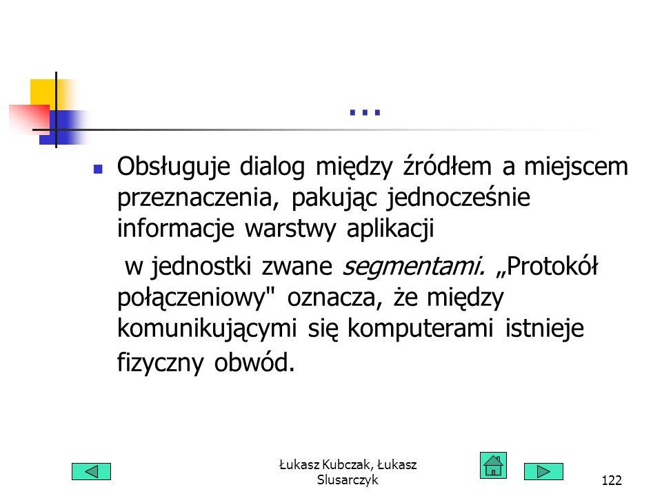 Łukasz Kubczak, Łukasz Slusarczyk122... Obsługuje dialog między źródłem a miejscem przeznaczenia, pakując jednocześnie informacje warstwy aplikacji w