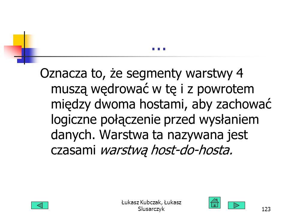 Łukasz Kubczak, Łukasz Slusarczyk123... Oznacza to, że segmenty warstwy 4 muszą wędrować w tę i z powrotem między dwoma hostami, aby zachować logiczne