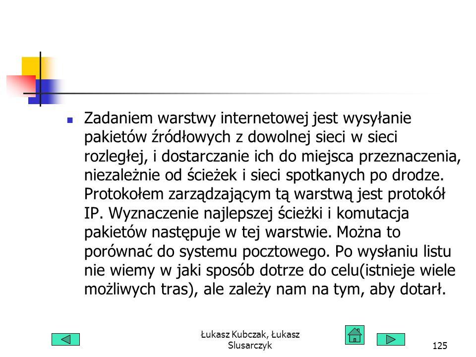 Łukasz Kubczak, Łukasz Slusarczyk125 Zadaniem warstwy internetowej jest wysyłanie pakietów źródłowych z dowolnej sieci w sieci rozległej, i dostarczanie ich do miejsca przeznaczenia, niezależnie od ścieżek i sieci spotkanych po drodze.