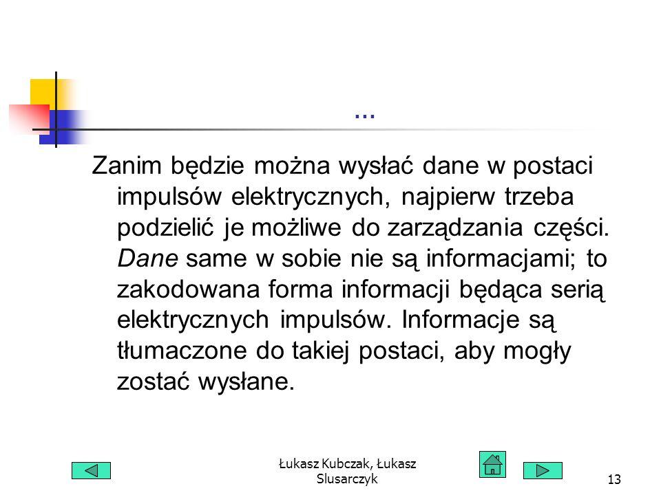 Łukasz Kubczak, Łukasz Slusarczyk13... Zanim będzie można wysłać dane w postaci impulsów elektrycznych, najpierw trzeba podzielić je możliwe do zarząd