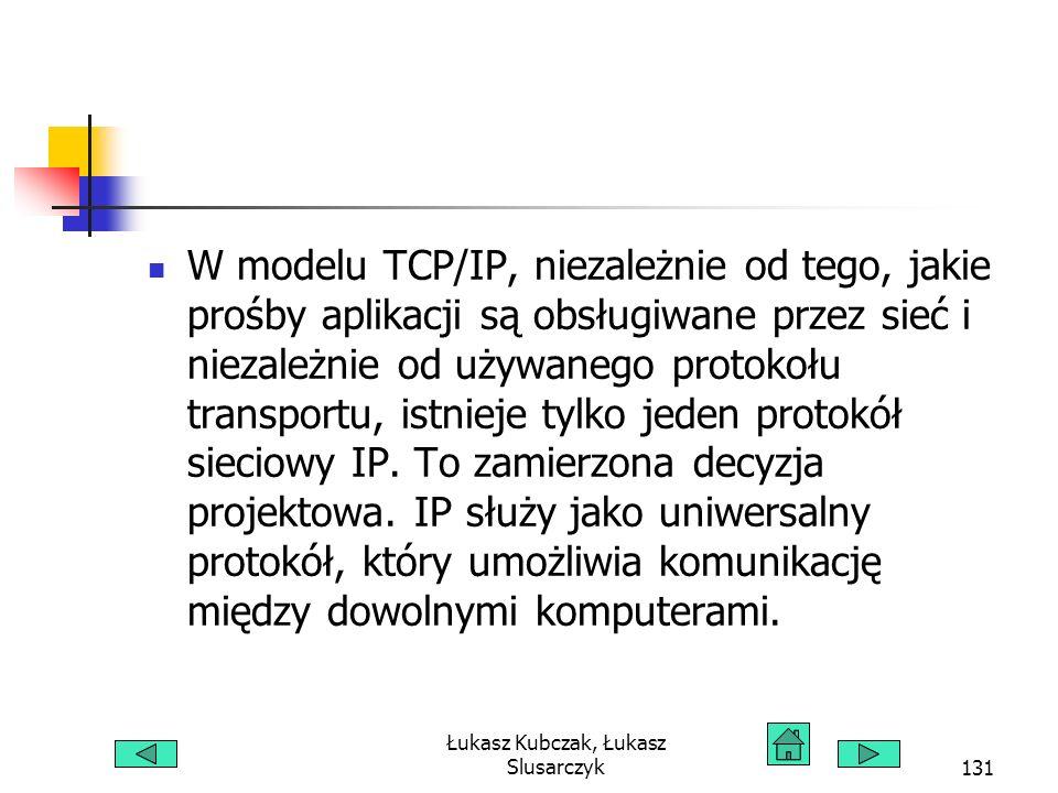 Łukasz Kubczak, Łukasz Slusarczyk131 W modelu TCP/IP, niezależnie od tego, jakie prośby aplikacji są obsługiwane przez sieć i niezależnie od używanego protokołu transportu, istnieje tylko jeden protokół sieciowy IP.