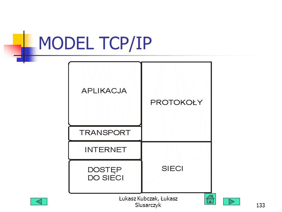 Łukasz Kubczak, Łukasz Slusarczyk133 MODEL TCP/IP