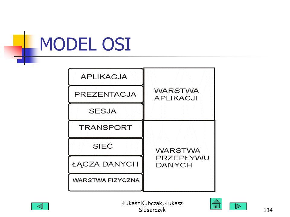 Łukasz Kubczak, Łukasz Slusarczyk134 MODEL OSI