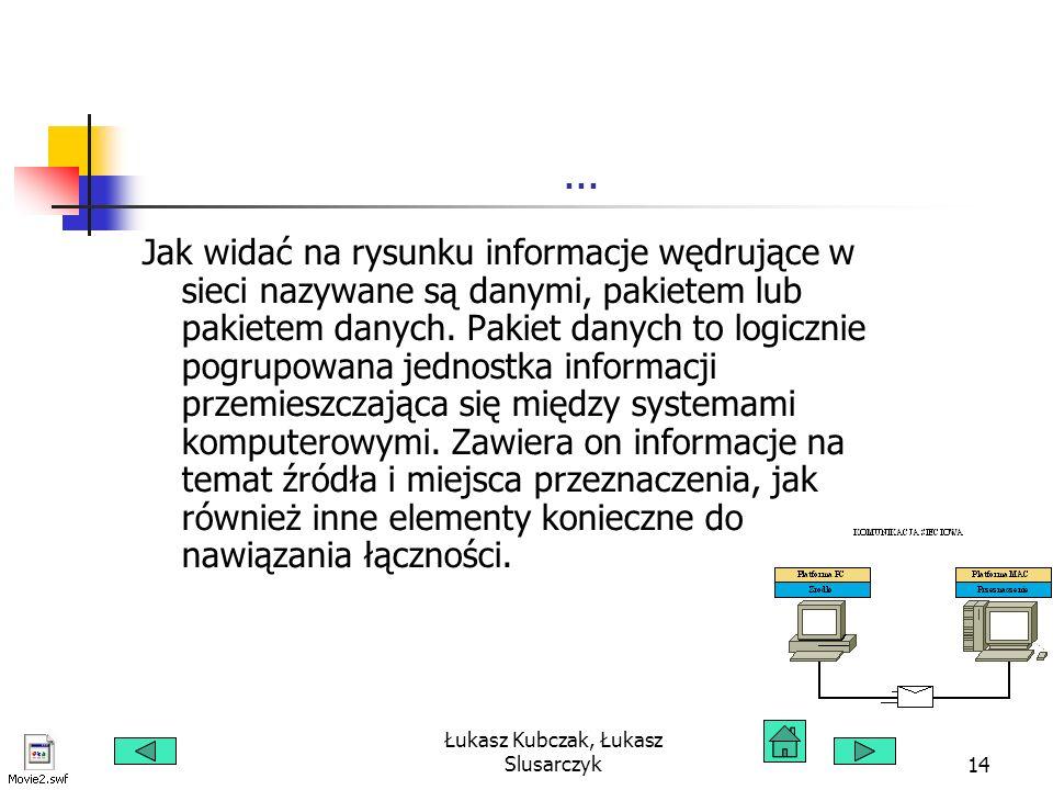 Łukasz Kubczak, Łukasz Slusarczyk14... Jak widać na rysunku informacje wędrujące w sieci nazywane są danymi, pakietem lub pakietem danych. Pakiet dany