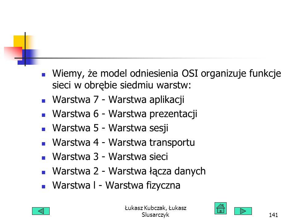 Łukasz Kubczak, Łukasz Slusarczyk141 Wiemy, że model odniesienia OSI organizuje funkcje sieci w obrębie siedmiu warstw: Warstwa 7 - Warstwa aplikacji Warstwa 6 - Warstwa prezentacji Warstwa 5 - Warstwa sesji Warstwa 4 - Warstwa transportu Warstwa 3 - Warstwa sieci Warstwa 2 - Warstwa łącza danych Warstwa l - Warstwa fizyczna