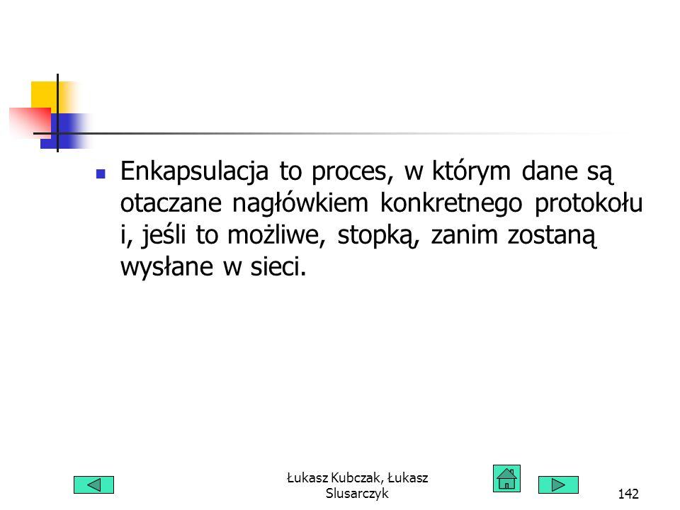 Łukasz Kubczak, Łukasz Slusarczyk142 Enkapsulacja to proces, w którym dane są otaczane nagłówkiem konkretnego protokołu i, jeśli to możliwe, stopką, z