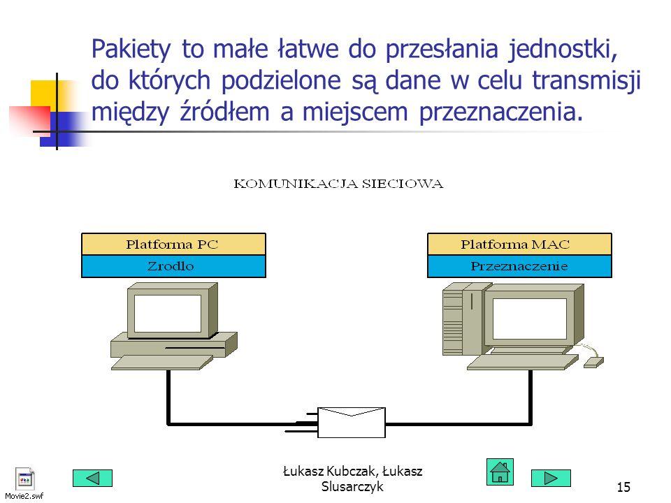Łukasz Kubczak, Łukasz Slusarczyk15 Pakiety to małe łatwe do przesłania jednostki, do których podzielone są dane w celu transmisji między źródłem a mi