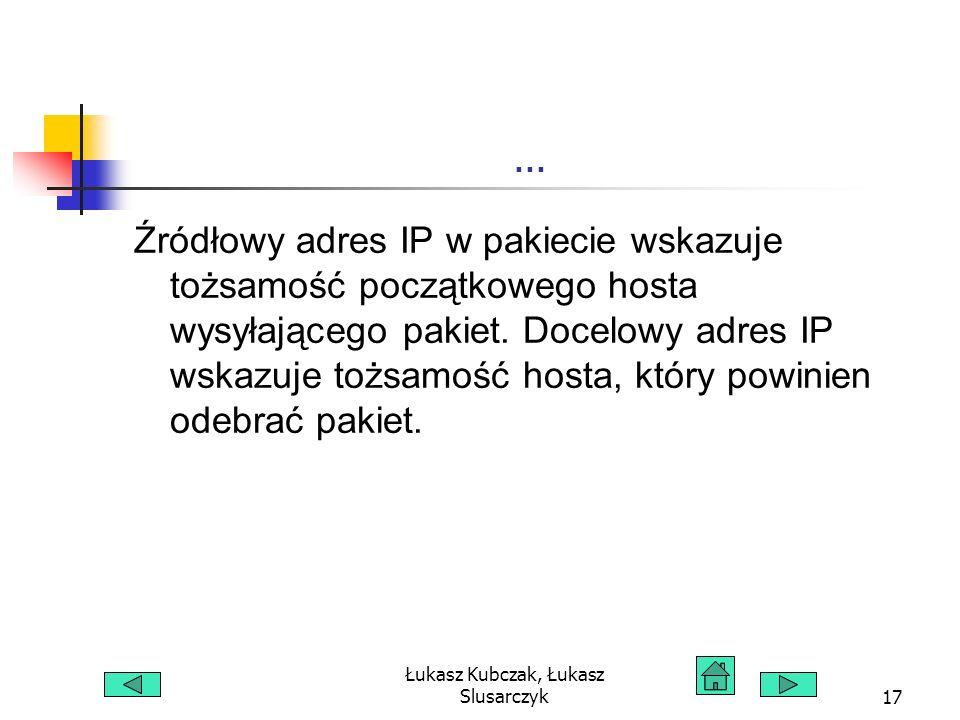 Łukasz Kubczak, Łukasz Slusarczyk17... Źródłowy adres IP w pakiecie wskazuje tożsamość początkowego hosta wysyłającego pakiet. Docelowy adres IP wskaz