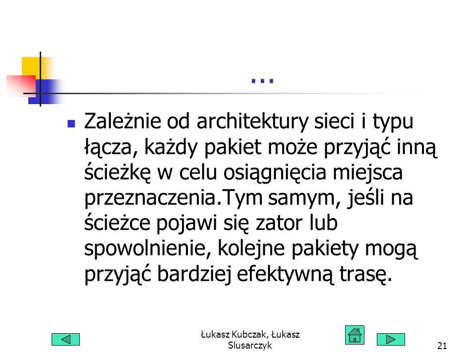 Łukasz Kubczak, Łukasz Slusarczyk21... Zależnie od architektury sieci i typu łącza, każdy pakiet może przyjąć inną ścieżkę w celu osiągnięcia miejsca