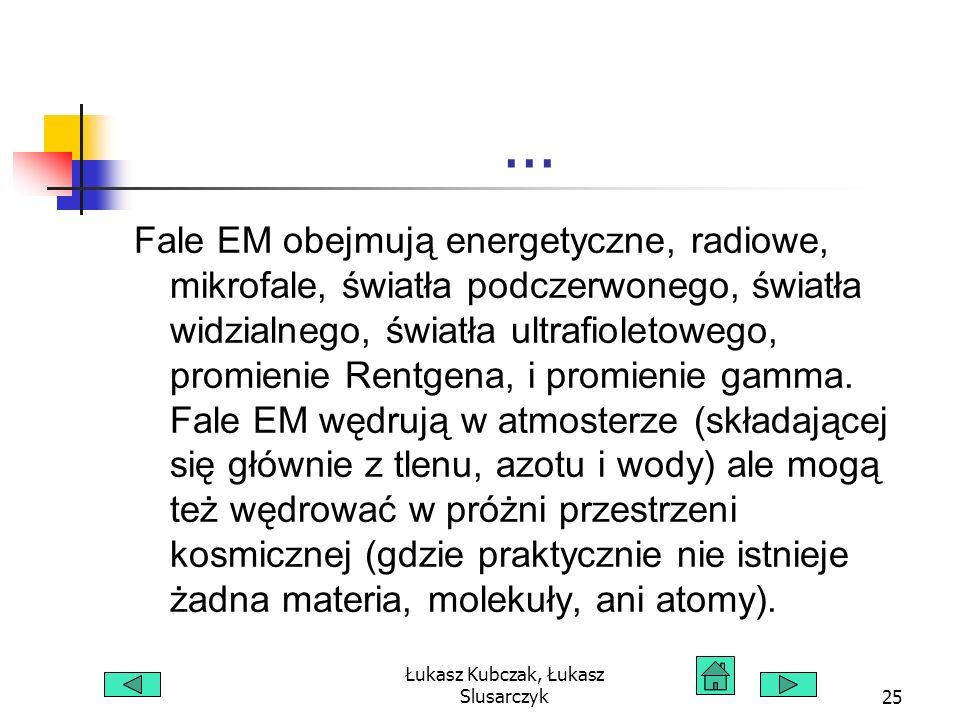 Łukasz Kubczak, Łukasz Slusarczyk25... Fale EM obejmują energetyczne, radiowe, mikrofale, światła podczerwonego, światła widzialnego, światła ultrafio