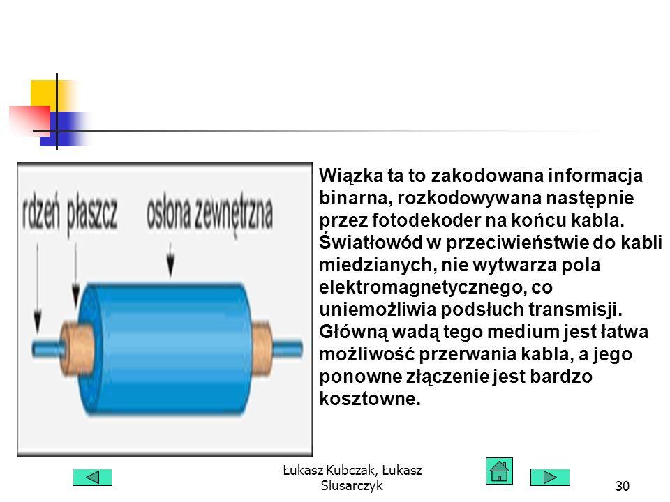 Łukasz Kubczak, Łukasz Slusarczyk30 Wiązka ta to zakodowana informacja binarna, rozkodowywana następnie przez fotodekoder na końcu kabla. Światłowód w