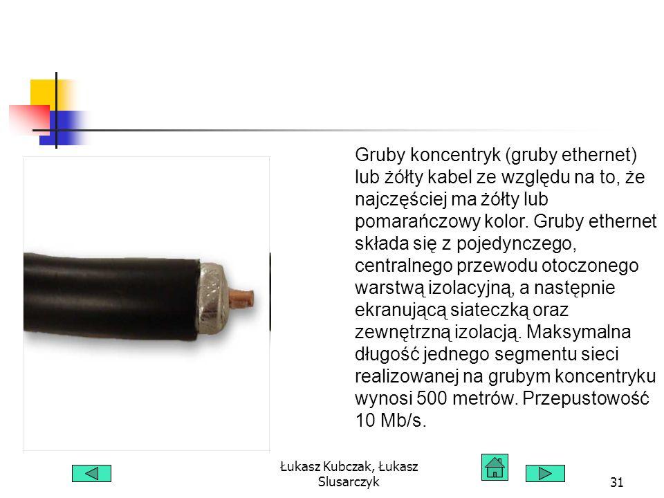 Łukasz Kubczak, Łukasz Slusarczyk31 Gruby koncentryk (gruby ethernet) lub żółty kabel ze względu na to, że najczęściej ma żółty lub pomarańczowy kolor