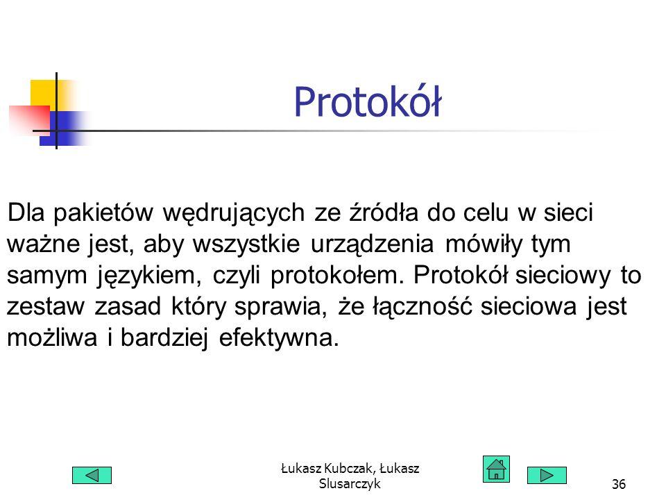Łukasz Kubczak, Łukasz Slusarczyk36 Protokół Dla pakietów wędrujących ze źródła do celu w sieci ważne jest, aby wszystkie urządzenia mówiły tym samym językiem, czyli protokołem.