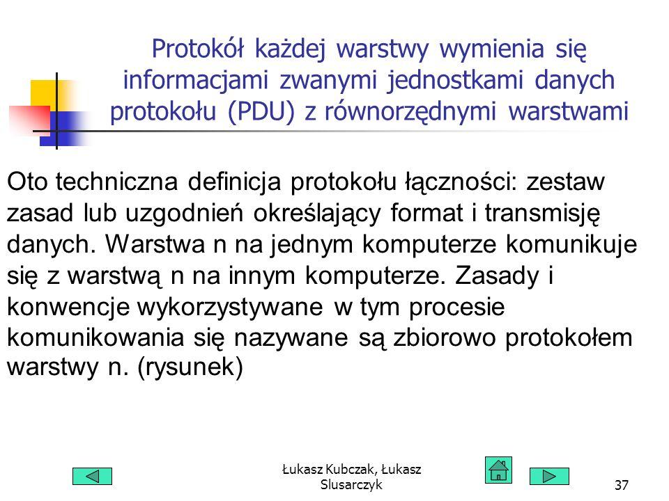 Łukasz Kubczak, Łukasz Slusarczyk37 Protokół każdej warstwy wymienia się informacjami zwanymi jednostkami danych protokołu (PDU) z równorzędnymi warstwami Oto techniczna definicja protokołu łączności: zestaw zasad lub uzgodnień określający format i transmisję danych.