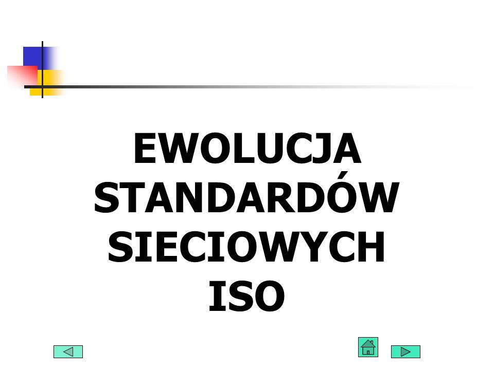 EWOLUCJA STANDARDÓW SIECIOWYCH ISO