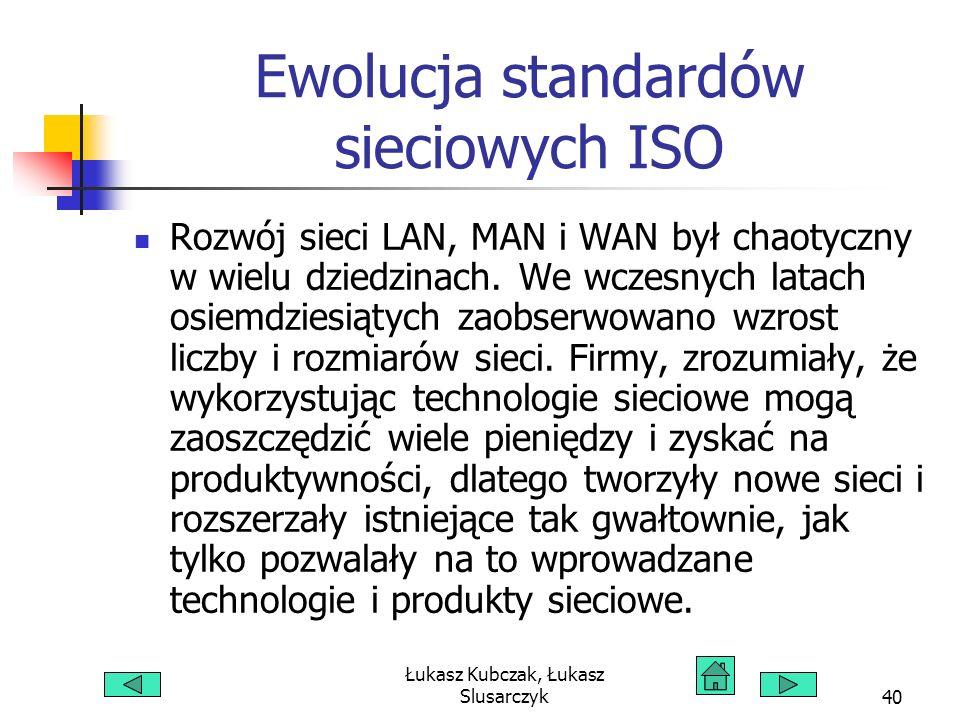 Łukasz Kubczak, Łukasz Slusarczyk40 Ewolucja standardów sieciowych ISO Rozwój sieci LAN, MAN i WAN był chaotyczny w wielu dziedzinach. We wczesnych la