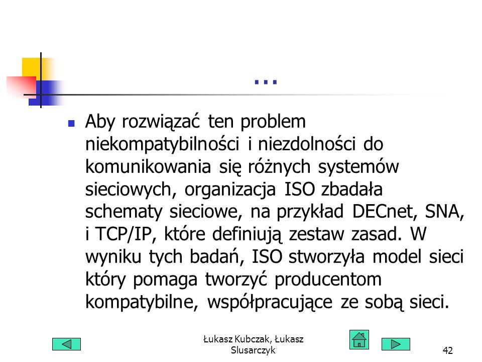 Łukasz Kubczak, Łukasz Slusarczyk42... Aby rozwiązać ten problem niekompatybilności i niezdolności do komunikowania się różnych systemów sieciowych, o
