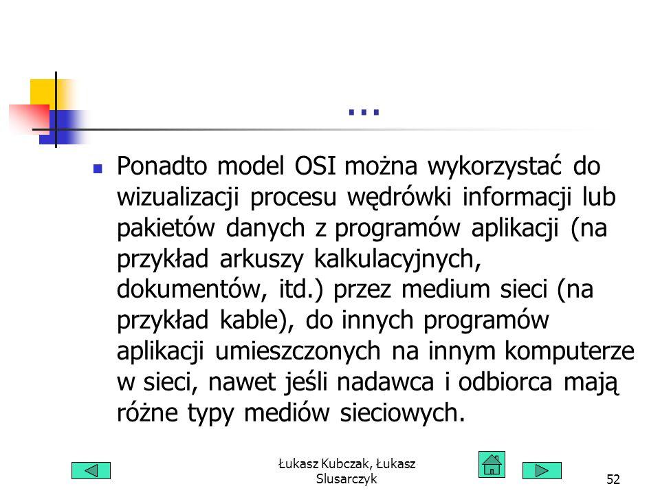 Łukasz Kubczak, Łukasz Slusarczyk52... Ponadto model OSI można wykorzystać do wizualizacji procesu wędrówki informacji lub pakietów danych z programów