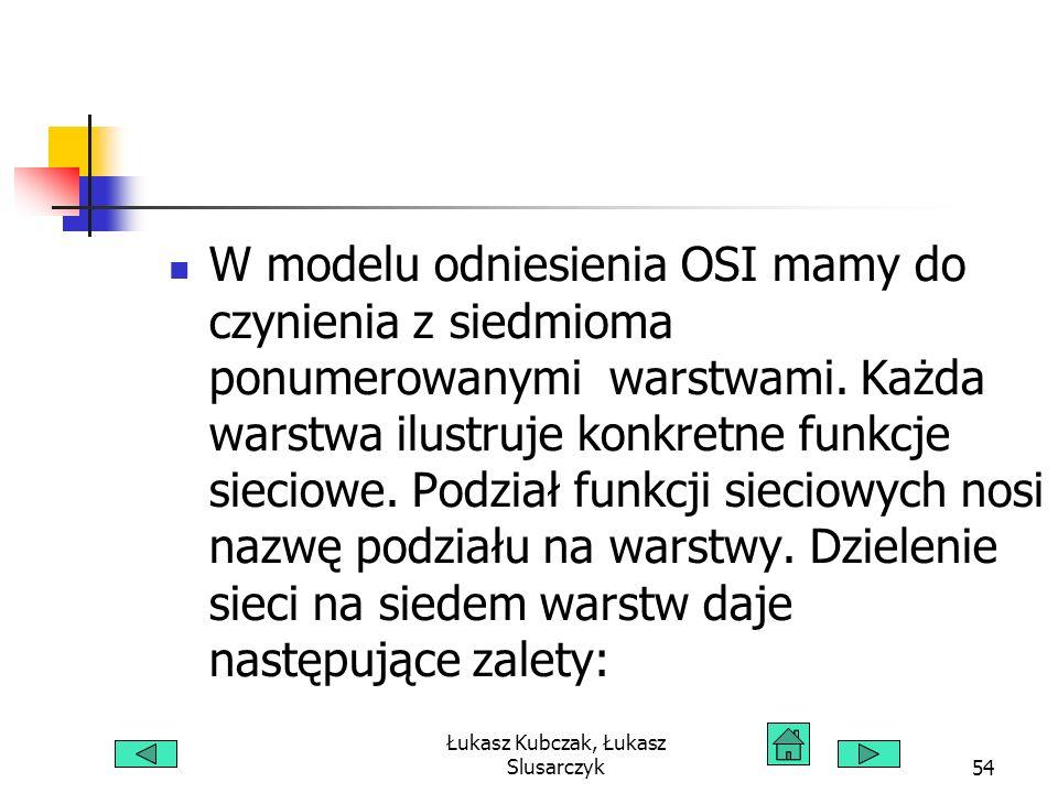 Łukasz Kubczak, Łukasz Slusarczyk54 W modelu odniesienia OSI mamy do czynienia z siedmioma ponumerowanymi warstwami. Każda warstwa ilustruje konkretne