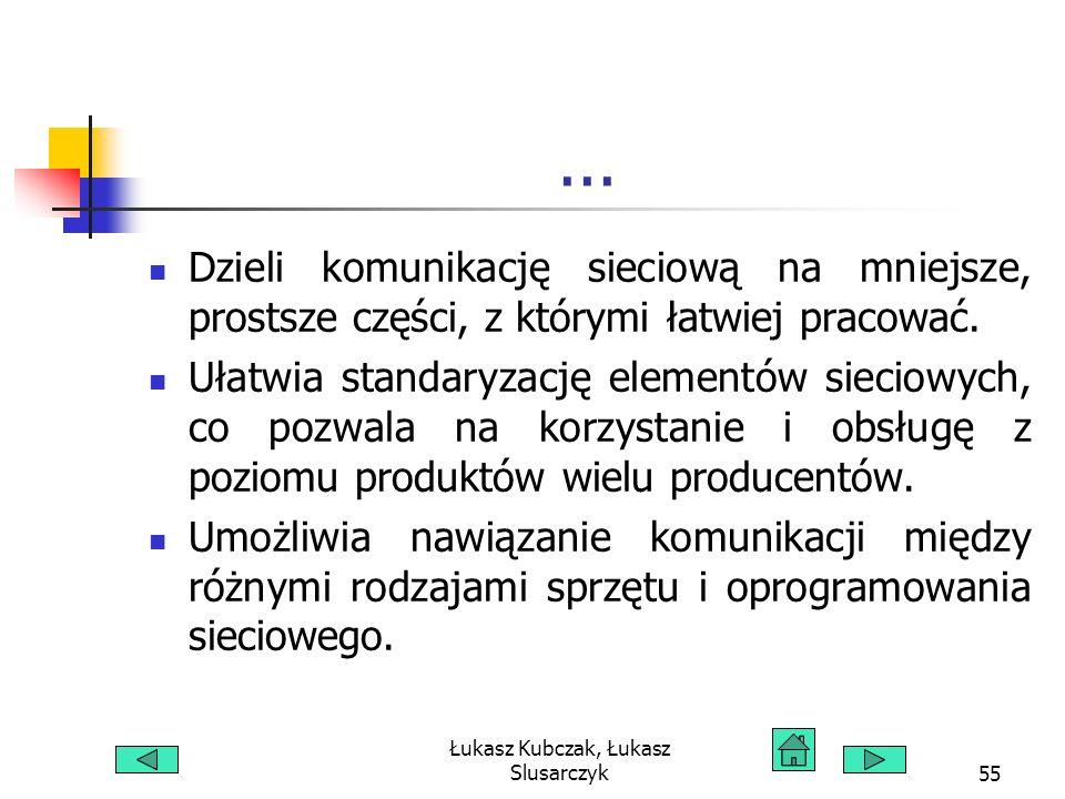 Łukasz Kubczak, Łukasz Slusarczyk55... Dzieli komunikację sieciową na mniejsze, prostsze części, z którymi łatwiej pracować. Ułatwia standaryzację ele