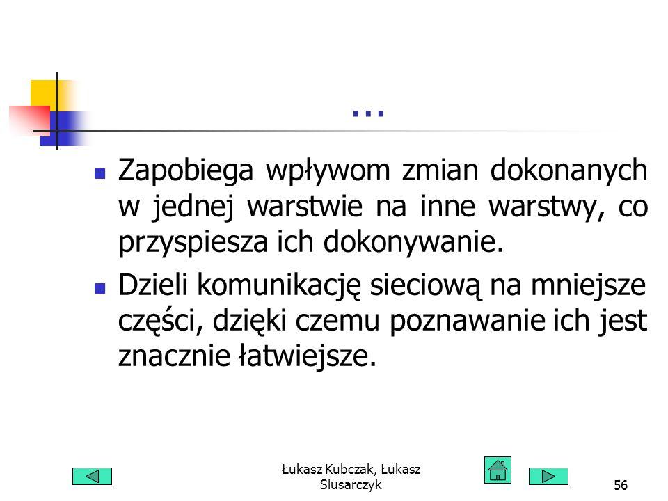 Łukasz Kubczak, Łukasz Slusarczyk56... Zapobiega wpływom zmian dokonanych w jednej warstwie na inne warstwy, co przyspiesza ich dokonywanie. Dzieli ko