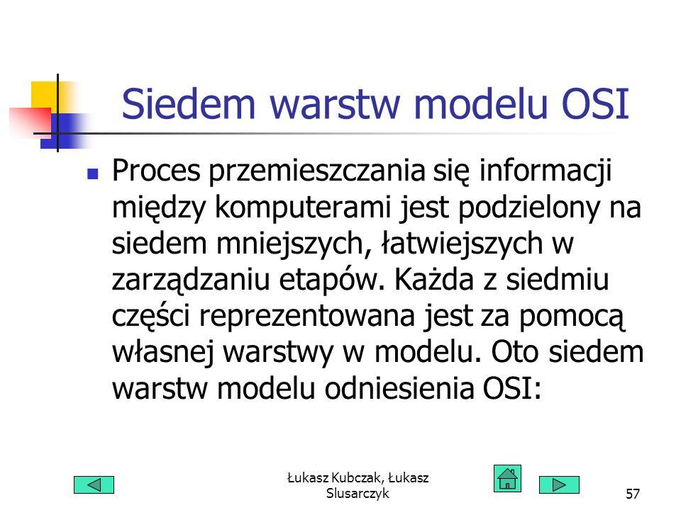 Łukasz Kubczak, Łukasz Slusarczyk57 Siedem warstw modelu OSI Proces przemieszczania się informacji między komputerami jest podzielony na siedem mniejszych, łatwiejszych w zarządzaniu etapów.