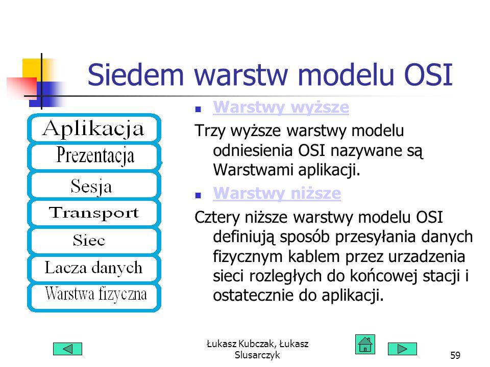 Łukasz Kubczak, Łukasz Slusarczyk59 Siedem warstw modelu OSI Warstwy wyższe Trzy wyższe warstwy modelu odniesienia OSI nazywane są Warstwami aplikacji