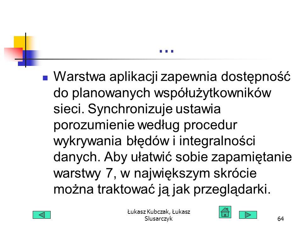 Łukasz Kubczak, Łukasz Slusarczyk64... Warstwa aplikacji zapewnia dostępność do planowanych współużytkowników sieci. Synchronizuje ustawia porozumieni