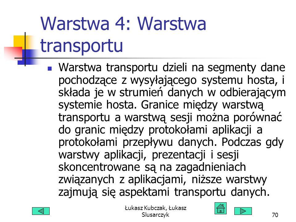 Łukasz Kubczak, Łukasz Slusarczyk70 Warstwa 4: Warstwa transportu Warstwa transportu dzieli na segmenty dane pochodzące z wysyłającego systemu hosta,