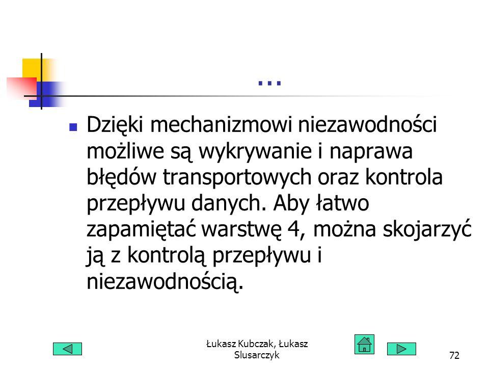 Łukasz Kubczak, Łukasz Slusarczyk72... Dzięki mechanizmowi niezawodności możliwe są wykrywanie i naprawa błędów transportowych oraz kontrola przepływu