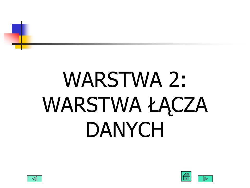 WARSTWA 2: WARSTWA ŁĄCZA DANYCH