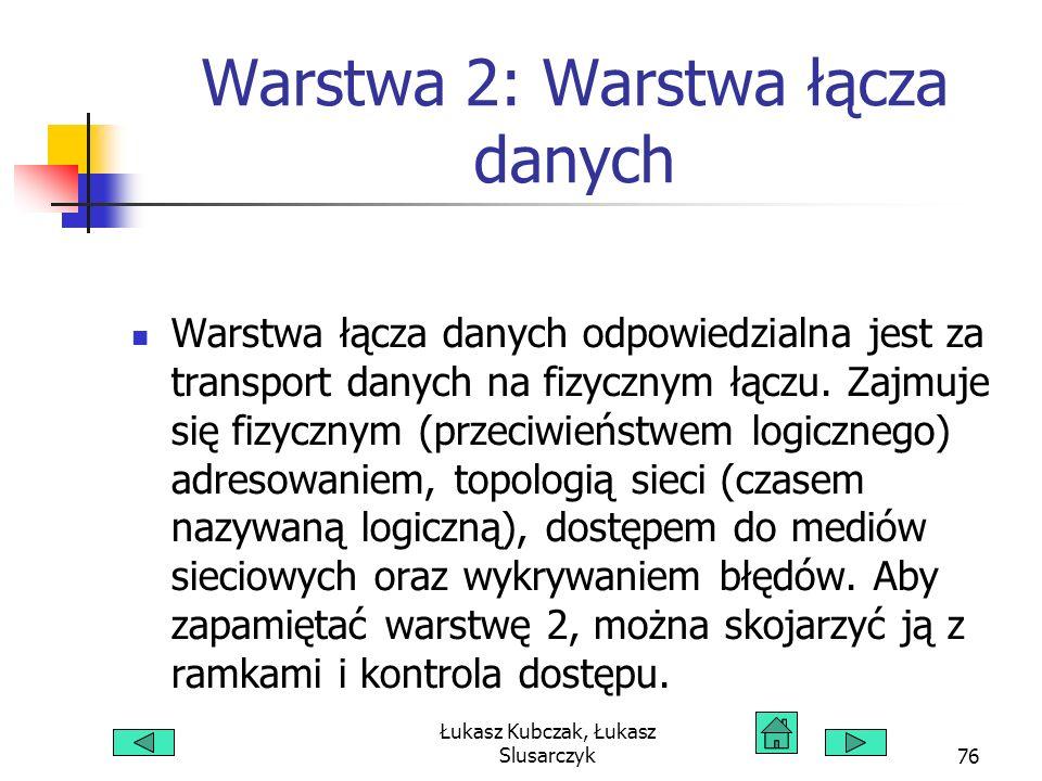 Łukasz Kubczak, Łukasz Slusarczyk76 Warstwa 2: Warstwa łącza danych Warstwa łącza danych odpowiedzialna jest za transport danych na fizycznym łączu.
