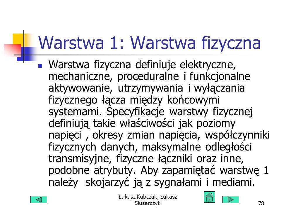 Łukasz Kubczak, Łukasz Slusarczyk78 Warstwa 1: Warstwa fizyczna Warstwa fizyczna definiuje elektryczne, mechaniczne, proceduralne i funkcjonalne aktywowanie, utrzymywania i wyłączania fizycznego łącza między końcowymi systemami.