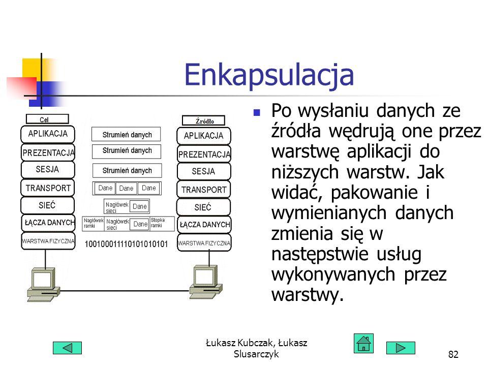 Łukasz Kubczak, Łukasz Slusarczyk82 Enkapsulacja Po wysłaniu danych ze źródła wędrują one przez warstwę aplikacji do niższych warstw. Jak widać, pakow
