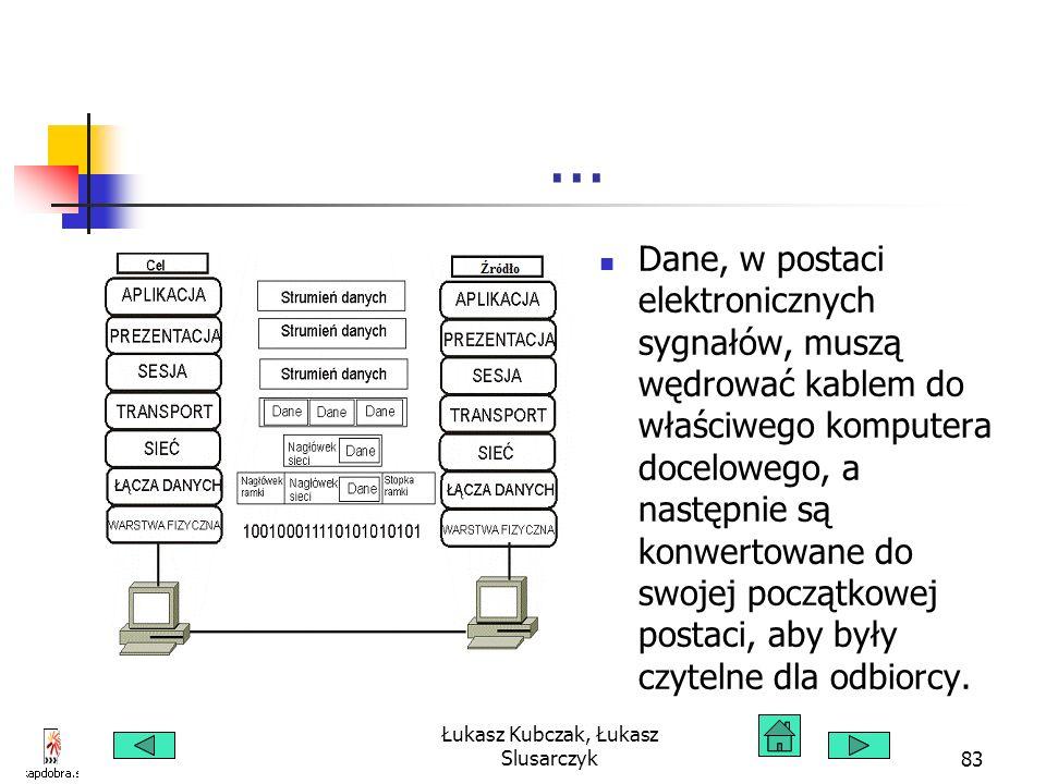 Łukasz Kubczak, Łukasz Slusarczyk83... Dane, w postaci elektronicznych sygnałów, muszą wędrować kablem do właściwego komputera docelowego, a następnie