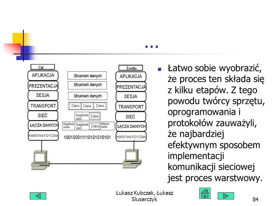 Łukasz Kubczak, Łukasz Slusarczyk84... Łatwo sobie wyobrazić, że proces ten składa się z kilku etapów. Z tego powodu twórcy sprzętu, oprogramowania i